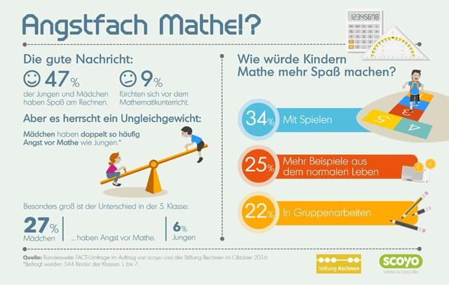 Infografik-Mathe2