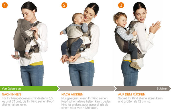 Stokke-Produkttest MyCarrier growing line